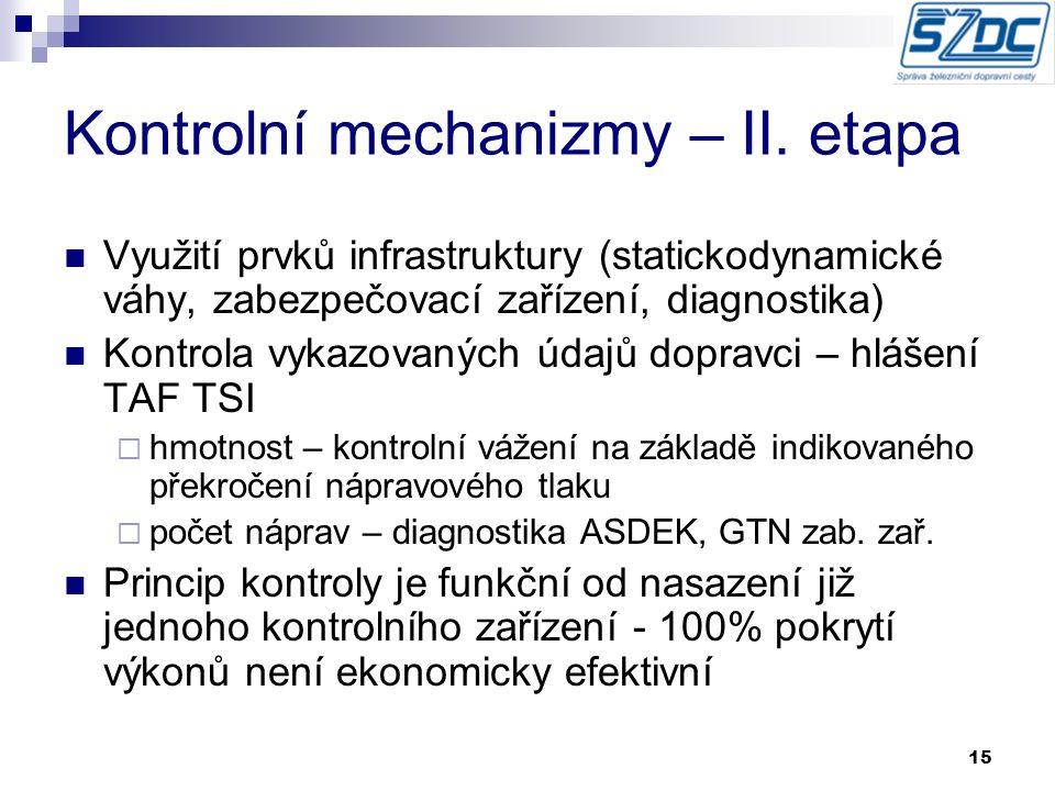 15 Kontrolní mechanizmy – II.