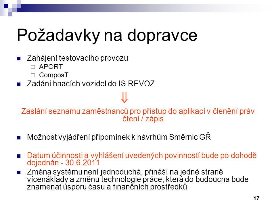 17 Požadavky na dopravce Zahájení testovacího provozu  APORT  ComposT Zadání hnacích vozidel do IS REVOZ Zaslání seznamu zaměstnanců pro přístup do aplikací v členění práv čtení / zápis Možnost vyjádření připomínek k návrhům Směrnic GŘ Datum účinnosti a vyhlášení uvedených povinností bude po dohodě dojednán - 30.6.2011 Změna systému není jednoduchá, přináší na jedné straně vícenáklady a změnu technologie práce, která do budoucna bude znamenat úsporu času a finančních prostředků 