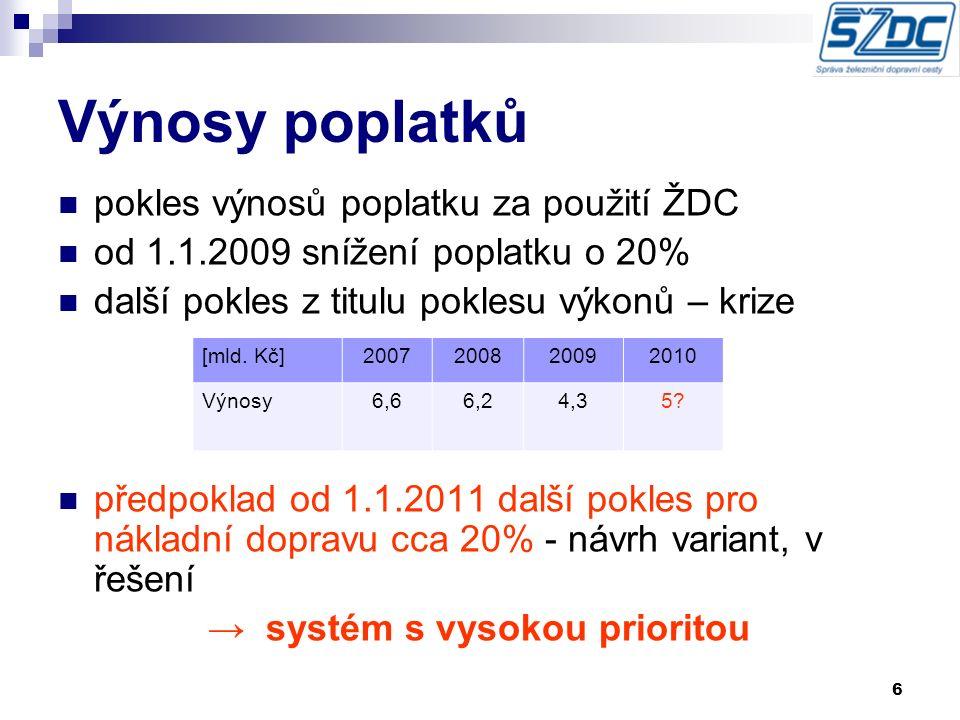 """7 Dnešní systém sledování výkonů – TP 412 Princip """"ruka-tužka-PC - vznik mnoho chyb a nepřesností vlivem lidského činitele TP 412 nebyl primárně určen pro funkci kalkulace poplatků, ale pro plnění statistického výkaznictví TP 412 je zastaralý, fungující na nekompatibilních datových platformách, a není dále vyvíjen - nemožnost reagovat na měnící se potřeby SŽDC Majitelem SW jsou ČD, a.s."""