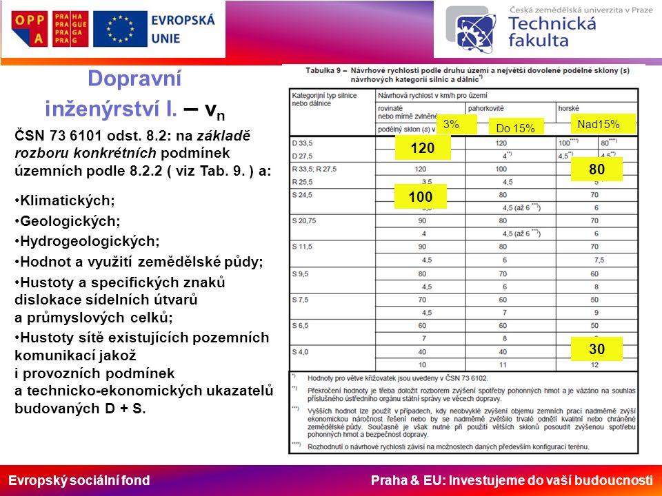 Evropský sociální fond Praha & EU: Investujeme do vaší budoucnosti Dopravní inženýrství I. – v n 3% Nad15% Do 15% ČSN 73 6101 odst. 8.2: na základě ro