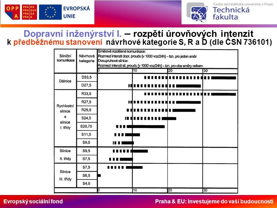 Evropský sociální fond Praha & EU: Investujeme do vaší budoucnosti Dopravní inženýrství I. – rozpětí úrovňových intenzit k předběžnému stanovení návrh