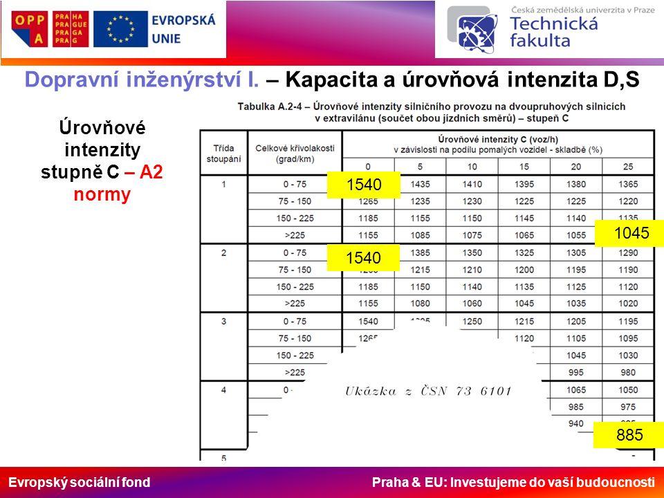 Evropský sociální fond Praha & EU: Investujeme do vaší budoucnosti Dopravní inženýrství I. – Kapacita a úrovňová intenzita D,S Úrovňové intenzity stup