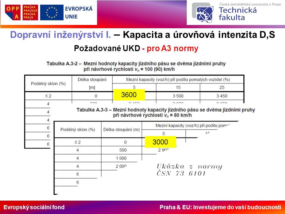 Evropský sociální fond Praha & EU: Investujeme do vaší budoucnosti Dopravní inženýrství I. – Kapacita a úrovňová intenzita D,S Požadované UKD - pro A3
