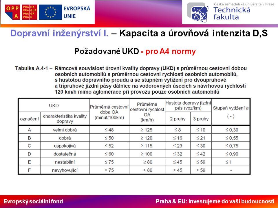 Evropský sociální fond Praha & EU: Investujeme do vaší budoucnosti Dopravní inženýrství I. – Kapacita a úrovňová intenzita D,S Požadované UKD - pro A4
