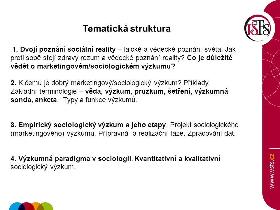 Tematická struktura 1. Dvojí poznání sociální reality – laické a vědecké poznání světa.