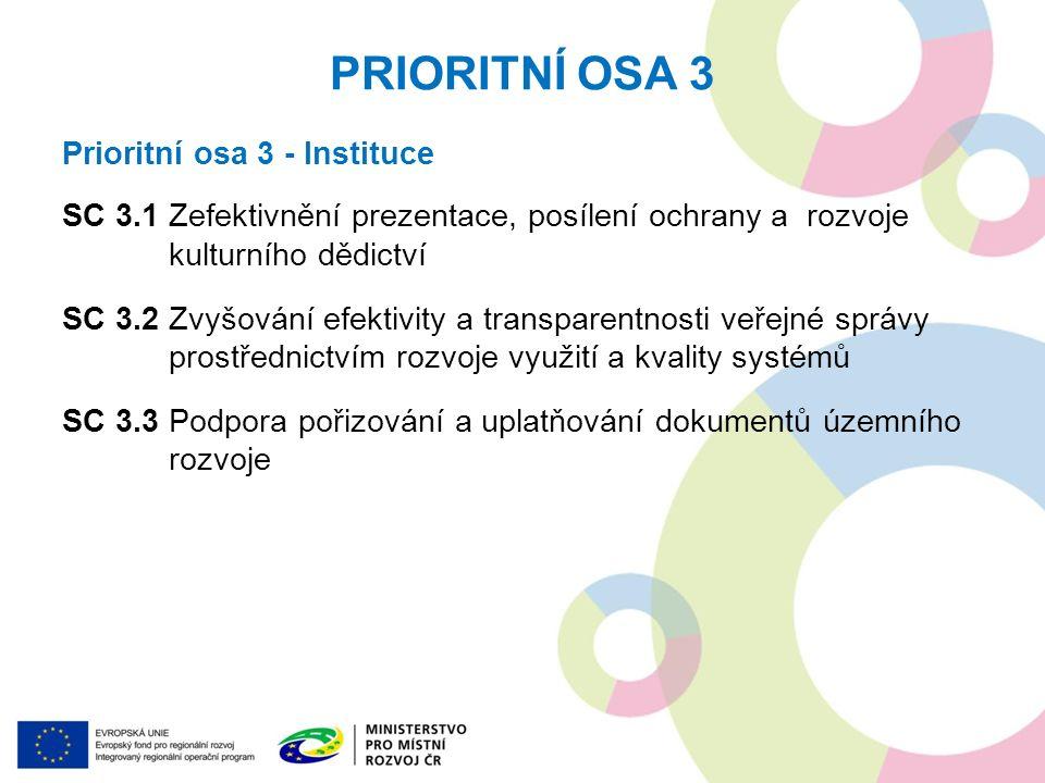 PRIORITNÍ OSA 3 Prioritní osa 3 - Instituce SC 3.1 Zefektivnění prezentace, posílení ochrany a rozvoje kulturního dědictví SC 3.2 Zvyšování efektivity a transparentnosti veřejné správy prostřednictvím rozvoje využití a kvality systémů SC 3.3 Podpora pořizování a uplatňování dokumentů územního rozvoje