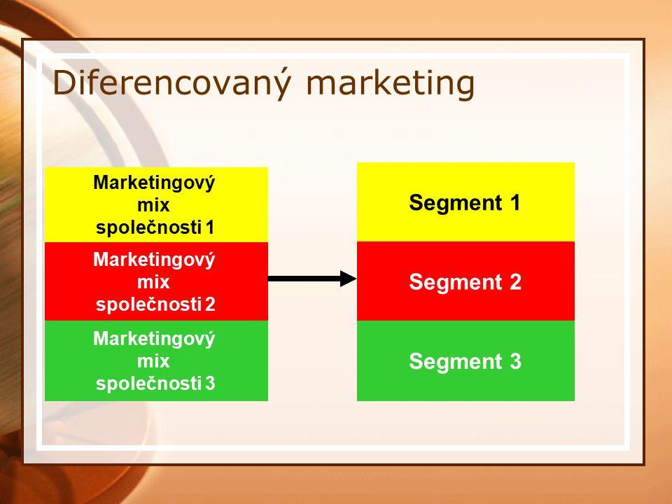 Diferencovaný marketing Marketingový mix společnosti 2 Segment 1 Segment 2 Segment 3 Marketingový mix společnosti 1 Marketingový mix společnosti 3