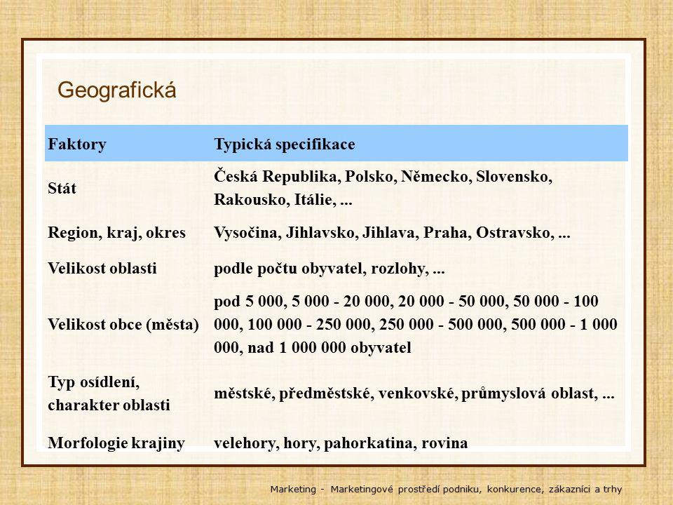 Marketing - Marketingové prostředí podniku, konkurence, zákazníci a trhy © Ing. Jan Weiser FaktoryTypická specifikace Stát Česká Republika, Polsko, Ně