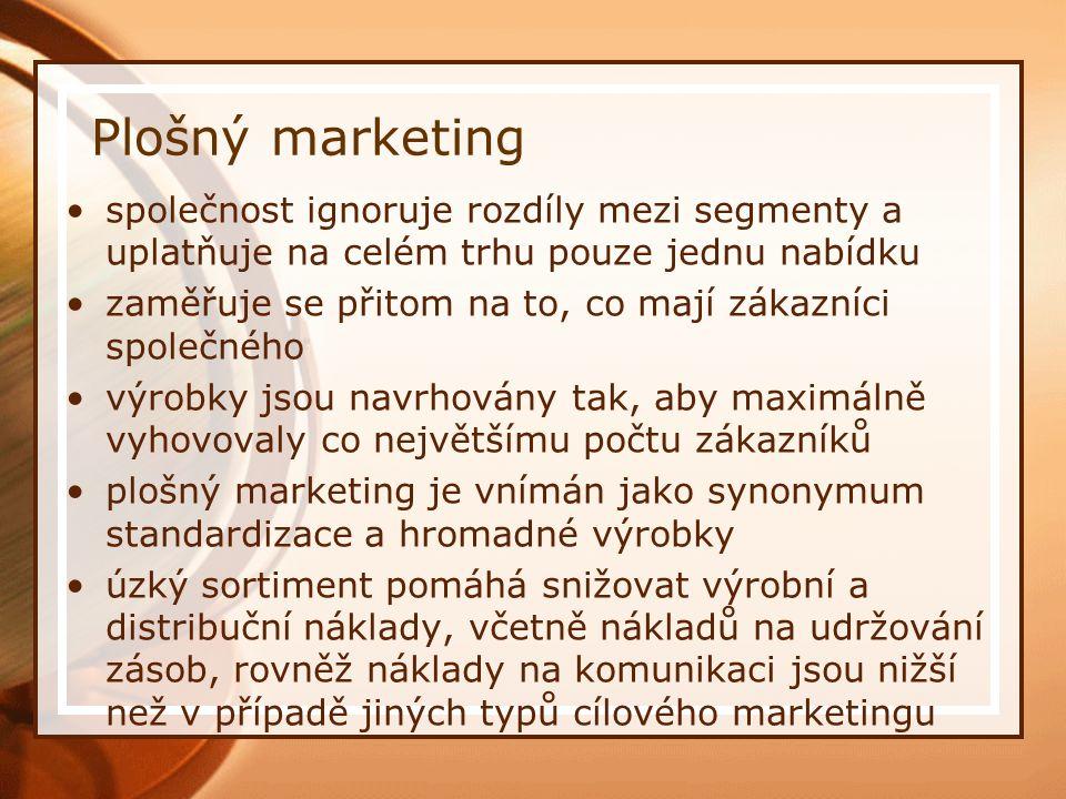 Plošný marketing Marketingový mix společnosti Trh