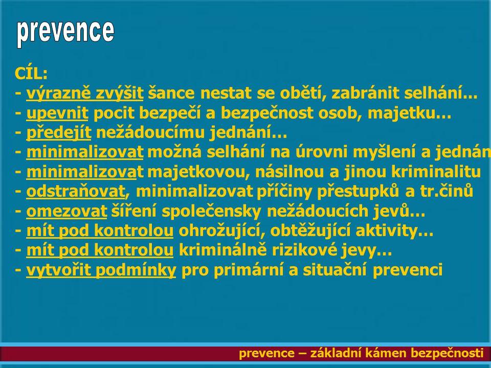 prevence – základní kámen bezpečnosti CÍL: - výrazně zvýšit šance nestat se obětí, zabránit selhání...