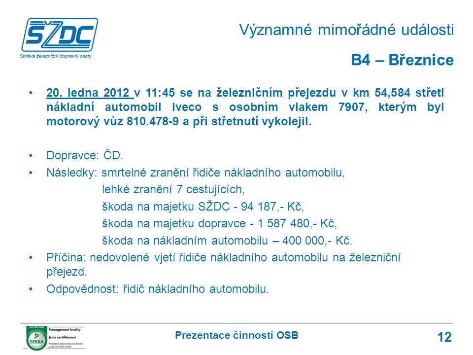 Prezentace činnosti OSB 12 20.