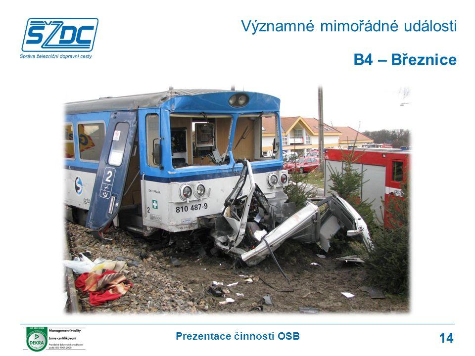 Prezentace činnosti OSB 14 B4 – Březnice Významné mimořádné události