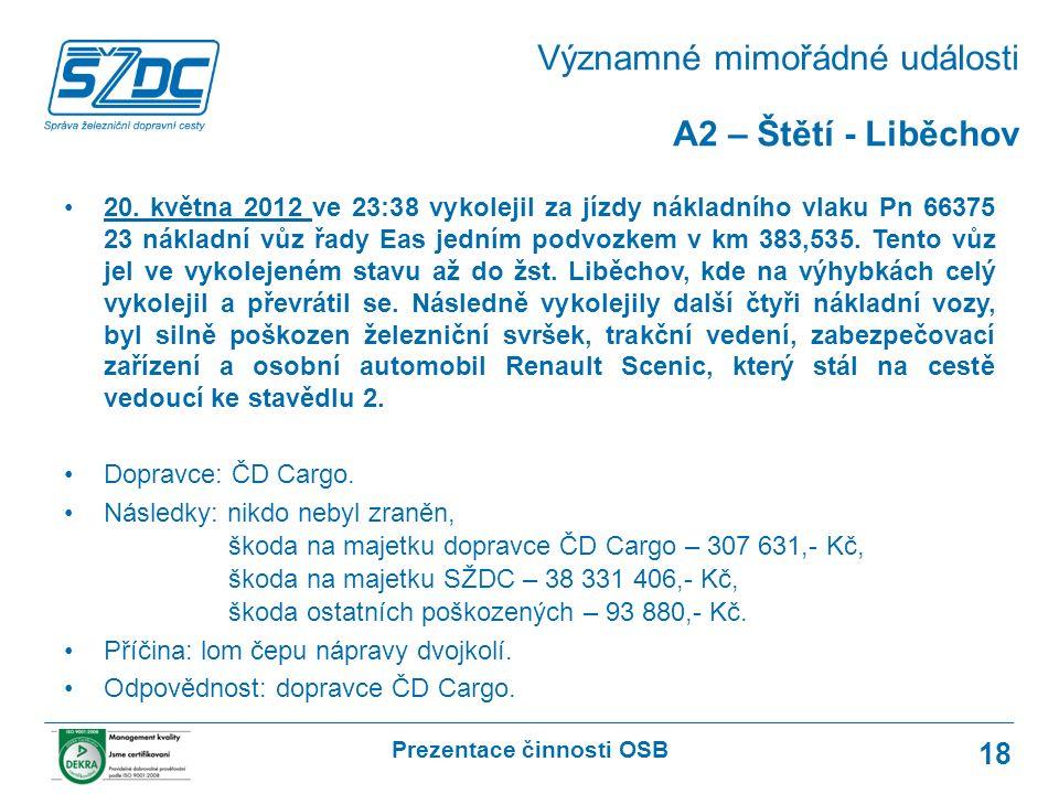 Prezentace činnosti OSB 18 20.