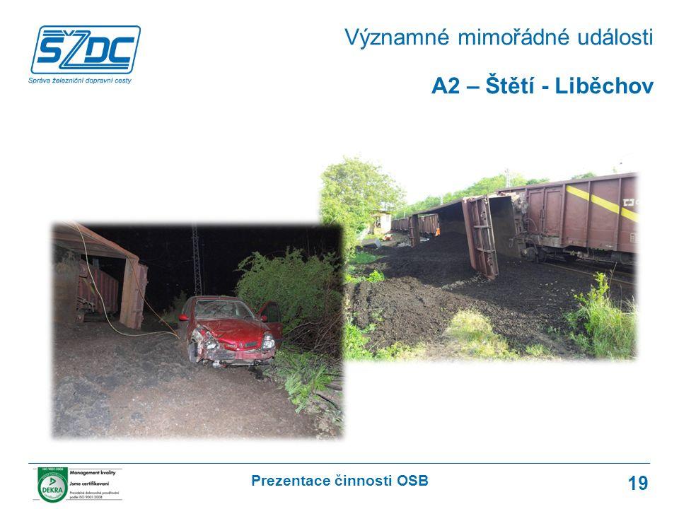 Prezentace činnosti OSB 19 A2 – Štětí - Liběchov Významné mimořádné události