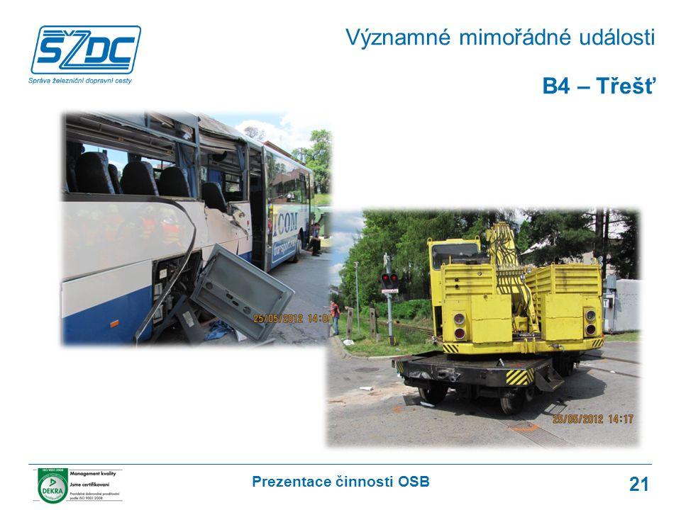 Prezentace činnosti OSB 21 B4 – Třešť Významné mimořádné události