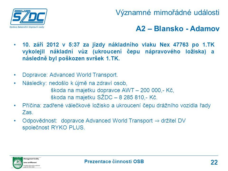 Prezentace činnosti OSB 22 10.
