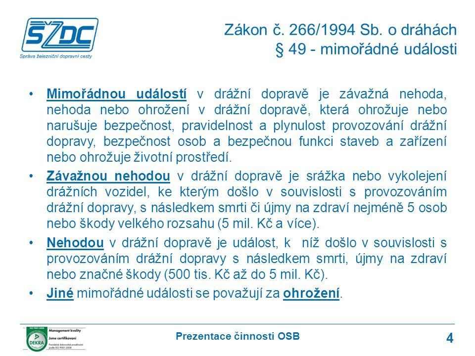 Prezentace činnosti OSB 15 31.