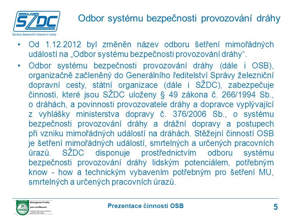 """Prezentace činnosti OSB 5 Od 1.12.2012 byl změněn název odboru šetření mimořádných událostí na """"Odbor systému bezpečnosti provozování dráhy ."""