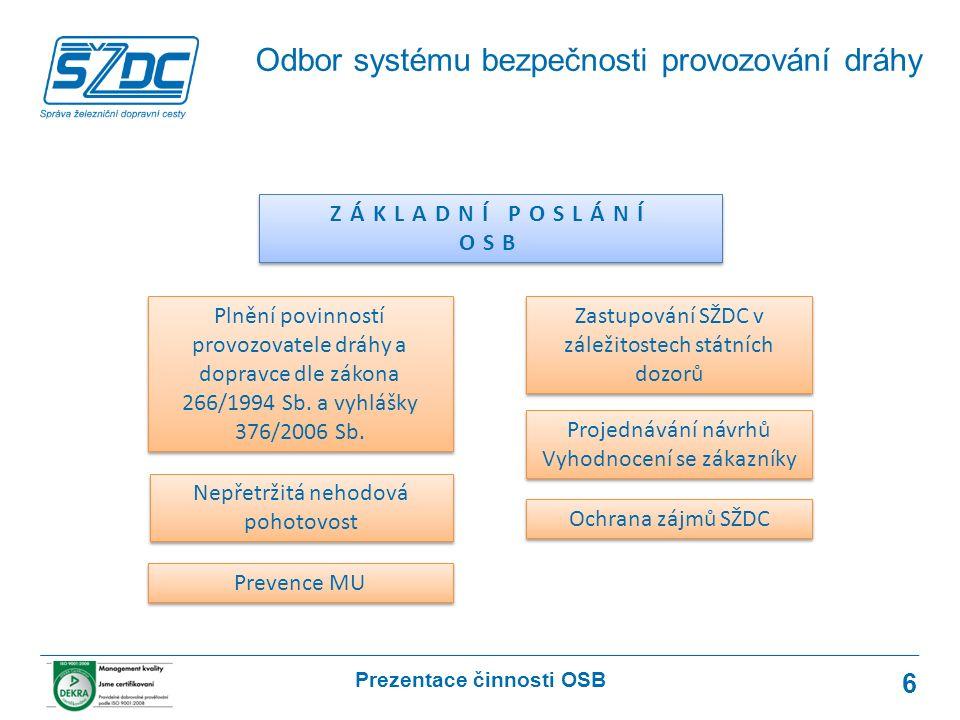 Prezentace činnosti OSB 17 B1 – Peruc - Klobuky v Čechách Významné mimořádné události