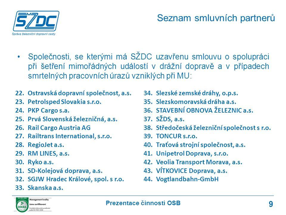 Prezentace činnosti OSB 9 Společnosti, se kterými má SŽDC uzavřenu smlouvu o spolupráci při šetření mimořádných událostí v drážní dopravě a v případech smrtelných pracovních úrazů vzniklých při MU: 22.