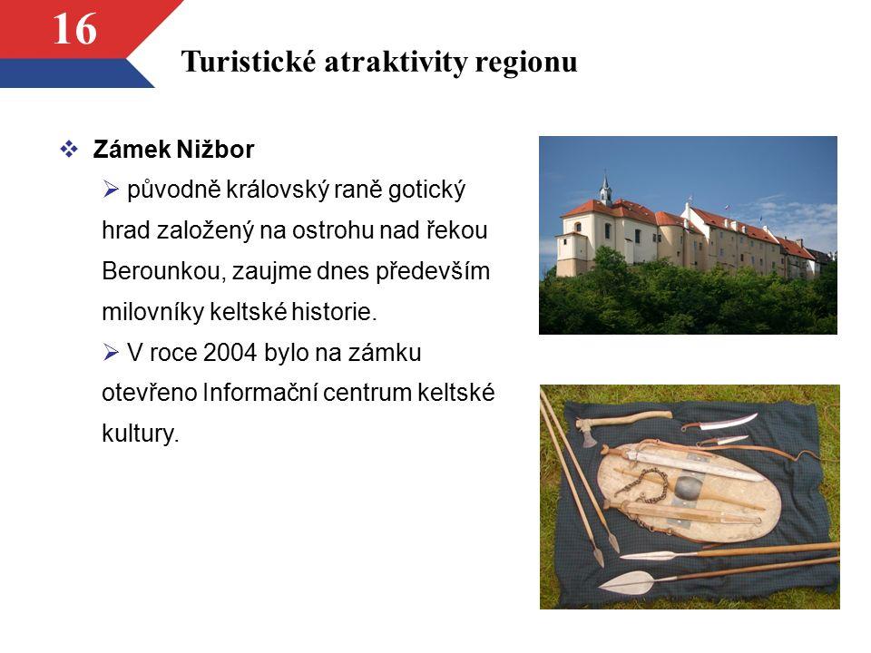 16 Turistické atraktivity regionu  Zámek Nižbor  původně královský raně gotický hrad založený na ostrohu nad řekou Berounkou, zaujme dnes především