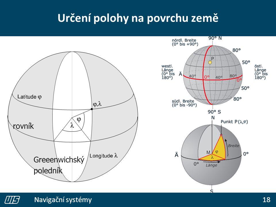 18 Navigační systémy Určení polohy na povrchu země rovník Greeenwichský poledník