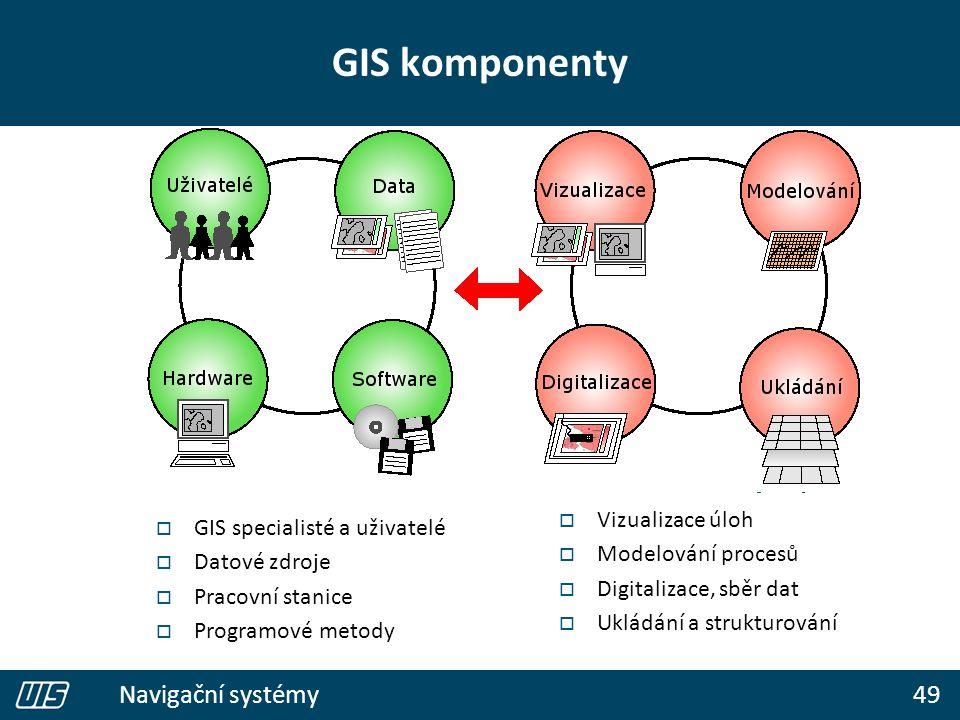 49 Navigační systémy GIS komponenty  GIS specialisté a uživatelé  Datové zdroje  Pracovní stanice  Programové metody  Vizualizace úloh  Modelování procesů  Digitalizace, sběr dat  Ukládání a strukturování