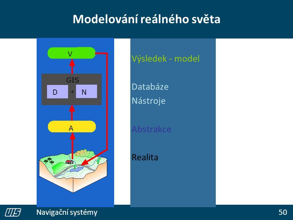 50 Navigační systémy Modelování reálného světa Výsledek - model Databáze Nástroje Abstrakce Realita V N D A