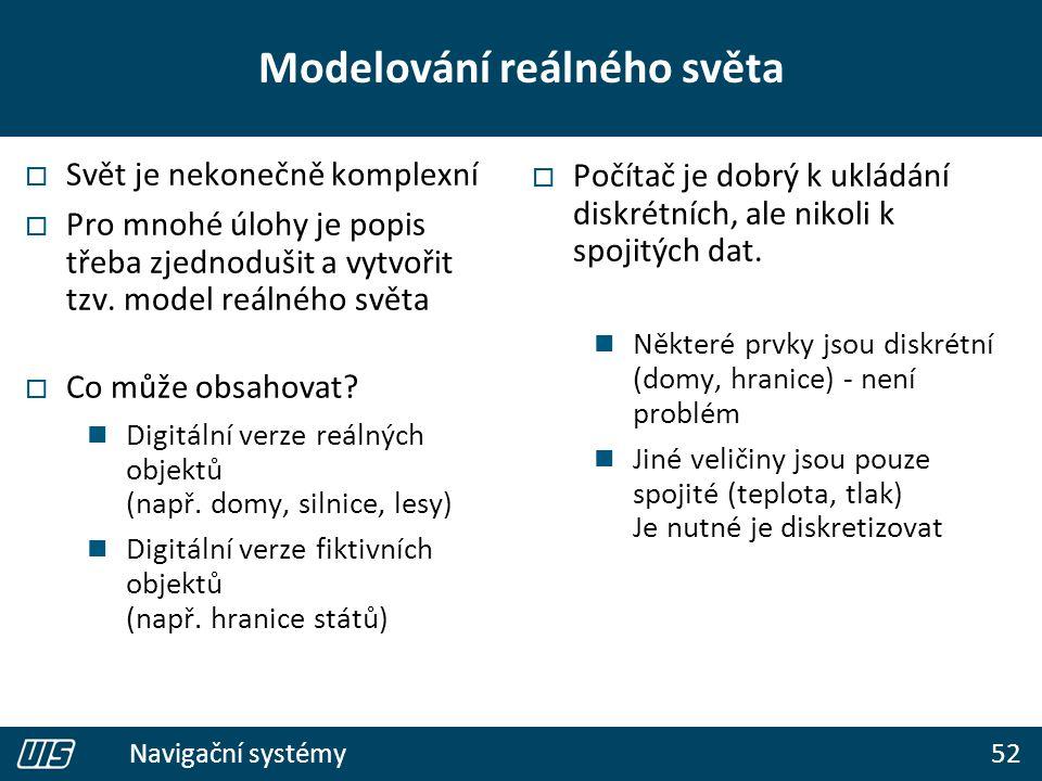 52 Navigační systémy Modelování reálného světa  Svět je nekonečně komplexní  Pro mnohé úlohy je popis třeba zjednodušit a vytvořit tzv. model reálné