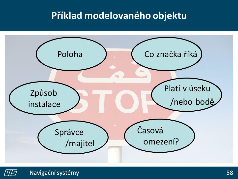58 Navigační systémy Příklad modelovaného objektu PolohaCo značka říká Způsob instalace Časová omezení.