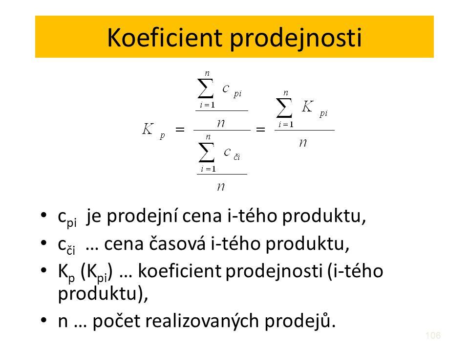 106 Koeficient prodejnosti c pi je prodejní cena i-tého produktu, c či … cena časová i-tého produktu, K p (K pi ) … koeficient prodejnosti (i-tého produktu), n … počet realizovaných prodejů.