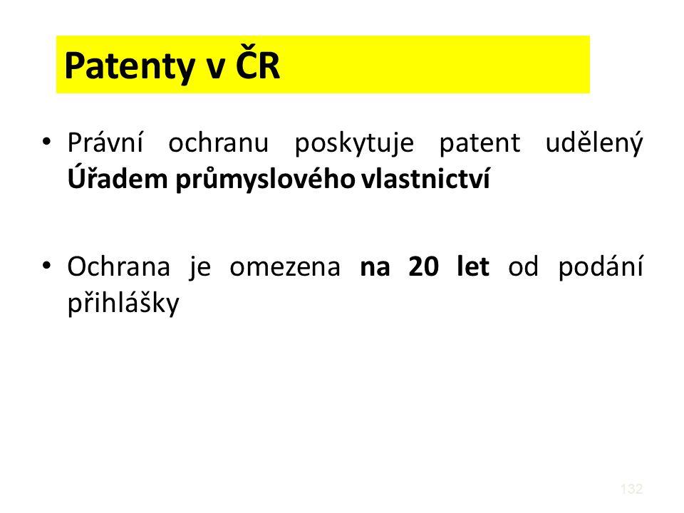 Právní ochranu poskytuje patent udělený Úřadem průmyslového vlastnictví Ochrana je omezena na 20 let od podání přihlášky 132 Patenty v ČR