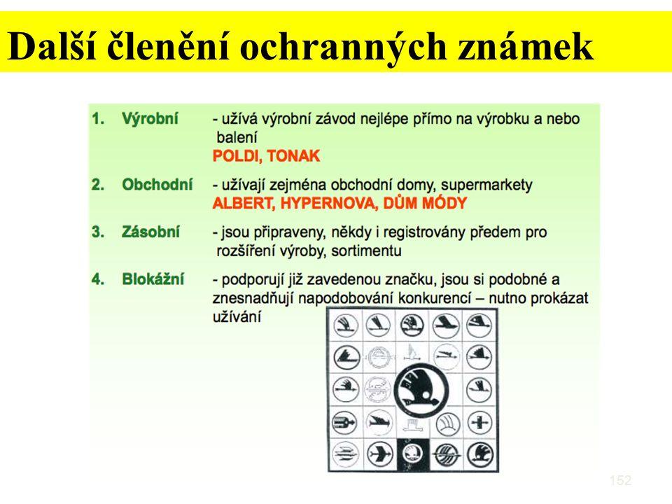 Další členění ochranných známek 152
