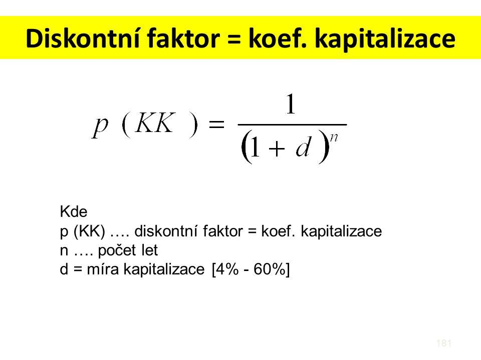 Diskontní faktor = koef. kapitalizace 181 Kde p (KK) …. diskontní faktor = koef. kapitalizace n …. počet let d = míra kapitalizace [4% - 60%]