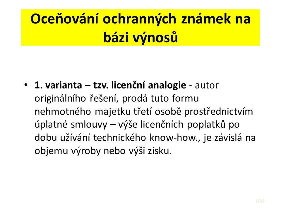 186 Oceňování ochranných známek na bázi výnosů 1. varianta – tzv.