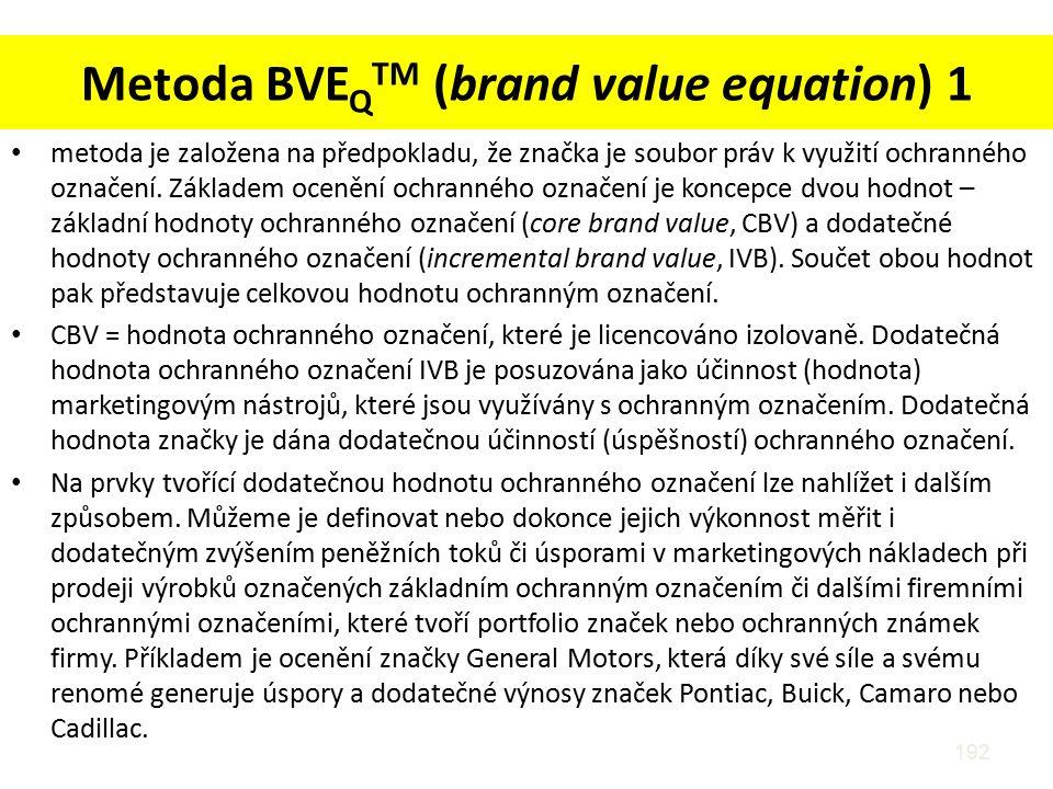 Metoda BVE Q TM (brand value equation) 1 metoda je založena na předpokladu, že značka je soubor práv k využití ochranného označení. Základem ocenění o