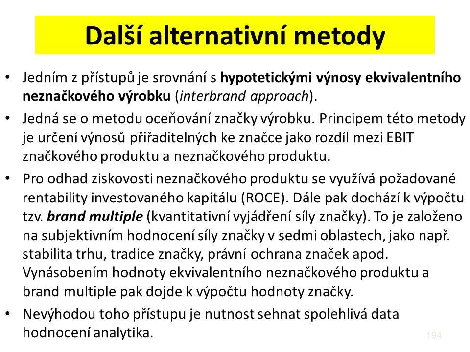 Další alternativní metody Jedním z přístupů je srovnání s hypotetickými výnosy ekvivalentního neznačkového výrobku (interbrand approach). Jedná se o m