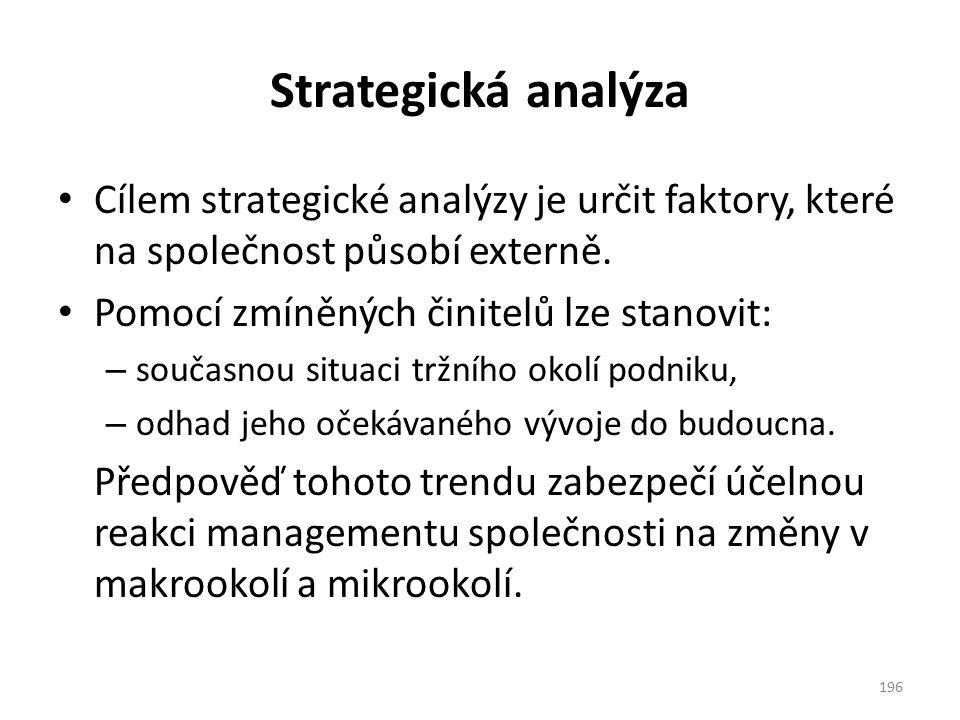 Strategická analýza Cílem strategické analýzy je určit faktory, které na společnost působí externě. Pomocí zmíněných činitelů lze stanovit: – současno