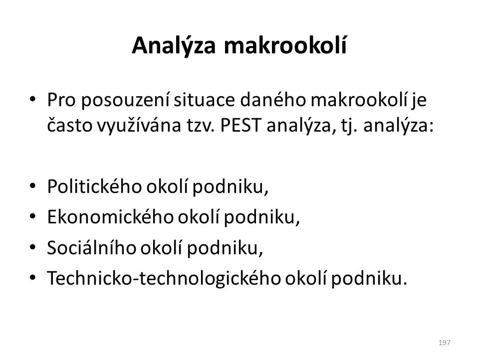Analýza makrookolí Pro posouzení situace daného makrookolí je často využívána tzv. PEST analýza, tj. analýza: Politického okolí podniku, Ekonomického