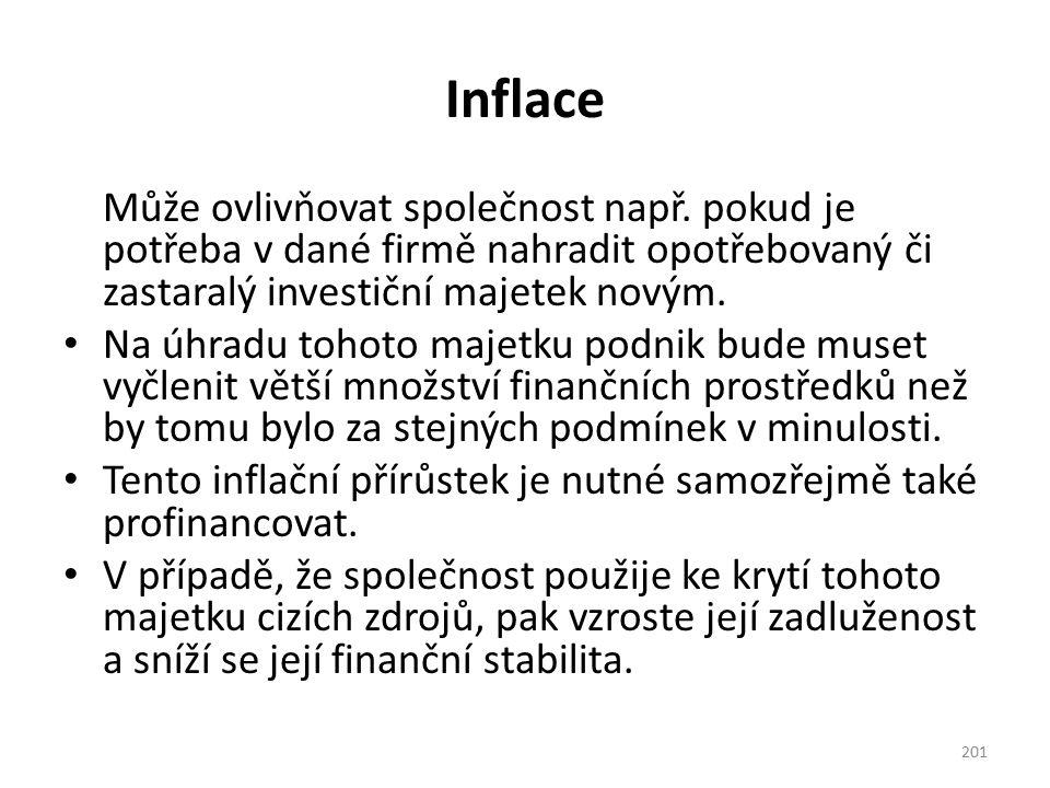 Inflace Může ovlivňovat společnost např. pokud je potřeba v dané firmě nahradit opotřebovaný či zastaralý investiční majetek novým. Na úhradu tohoto m