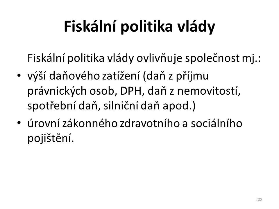 Fiskální politika vlády Fiskální politika vlády ovlivňuje společnost mj.: výší daňového zatížení (daň z příjmu právnických osob, DPH, daň z nemovitost