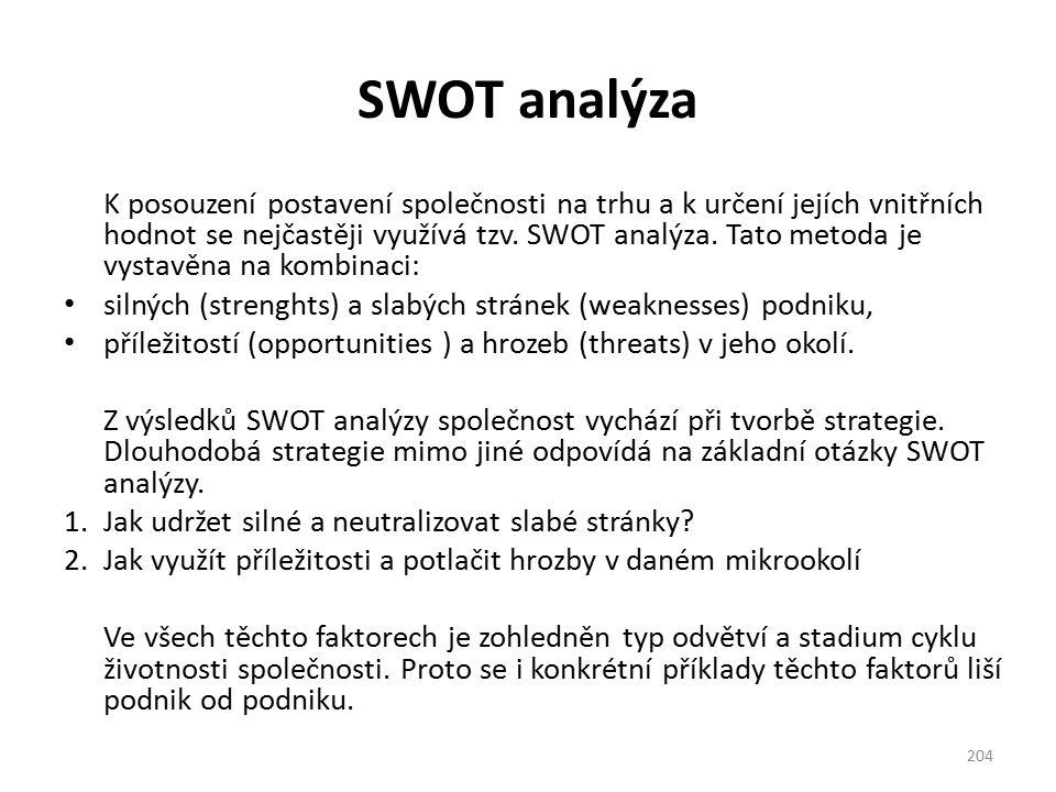 SWOT analýza K posouzení postavení společnosti na trhu a k určení jejích vnitřních hodnot se nejčastěji využívá tzv.