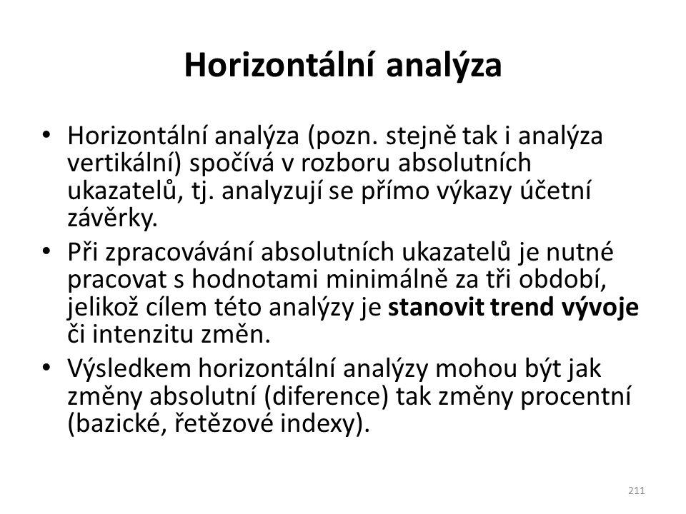 Horizontální analýza Horizontální analýza (pozn. stejně tak i analýza vertikální) spočívá v rozboru absolutních ukazatelů, tj. analyzují se přímo výka
