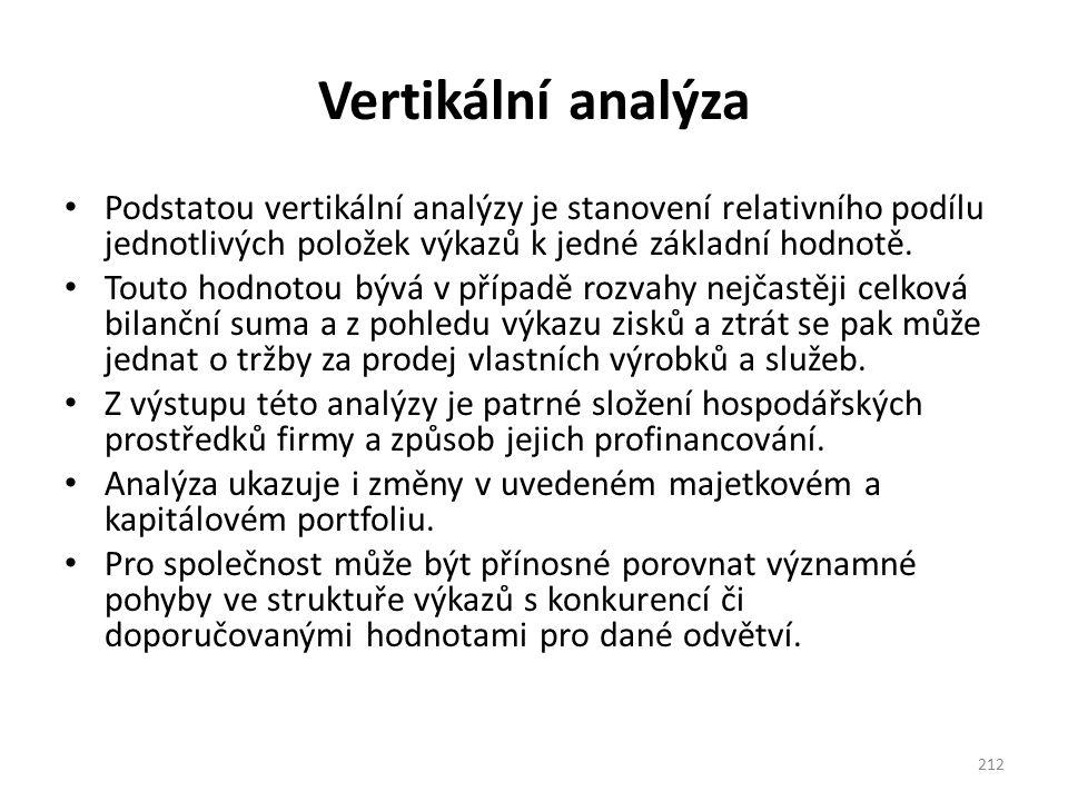 Vertikální analýza Podstatou vertikální analýzy je stanovení relativního podílu jednotlivých položek výkazů k jedné základní hodnotě. Touto hodnotou b