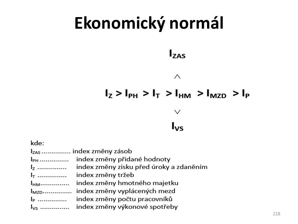 Ekonomický normál 218