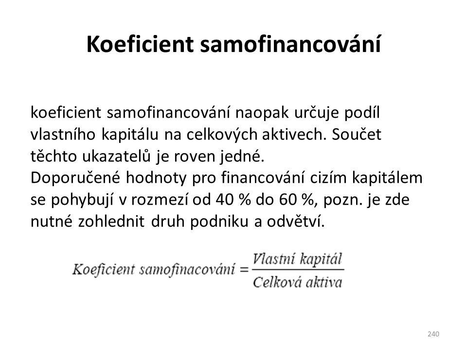 Koeficient samofinancování 240 koeficient samofinancování naopak určuje podíl vlastního kapitálu na celkových aktivech. Součet těchto ukazatelů je rov