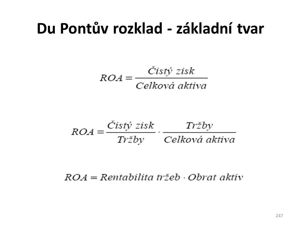 Du Pontův rozklad - základní tvar 247