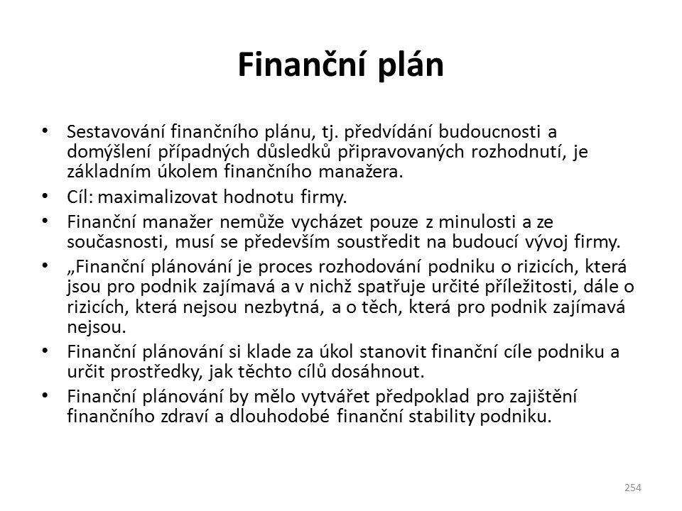 Finanční plán Sestavování finančního plánu, tj.