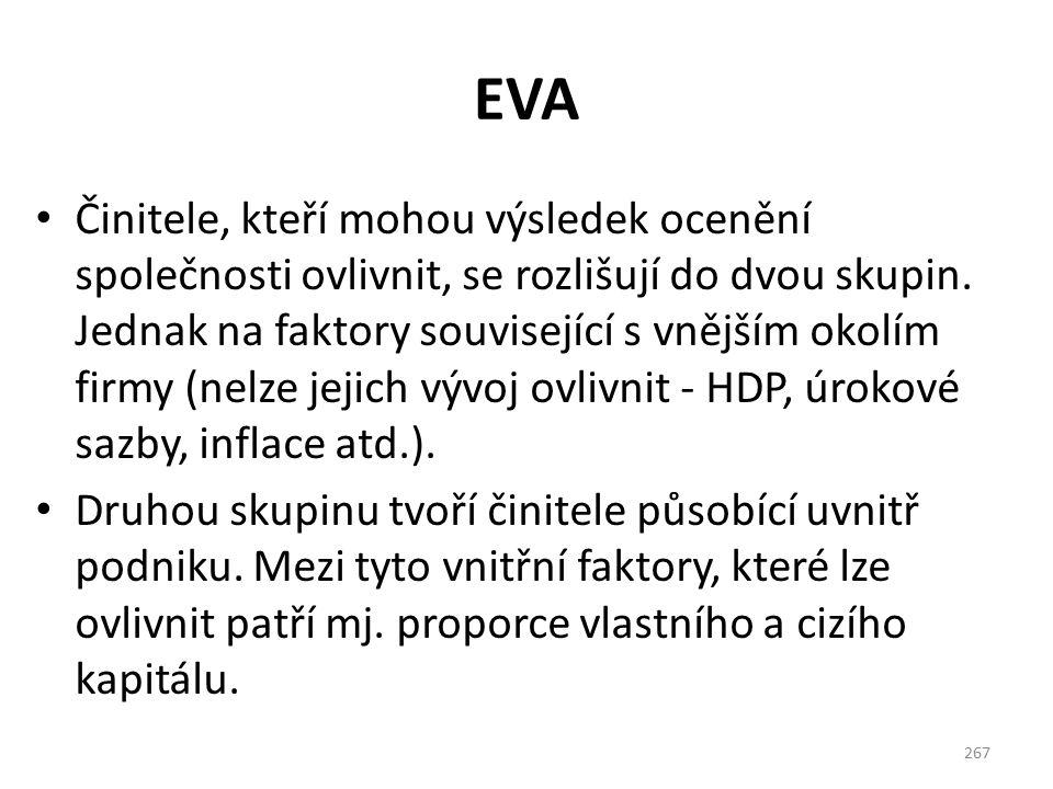 EVA Činitele, kteří mohou výsledek ocenění společnosti ovlivnit, se rozlišují do dvou skupin. Jednak na faktory související s vnějším okolím firmy (ne