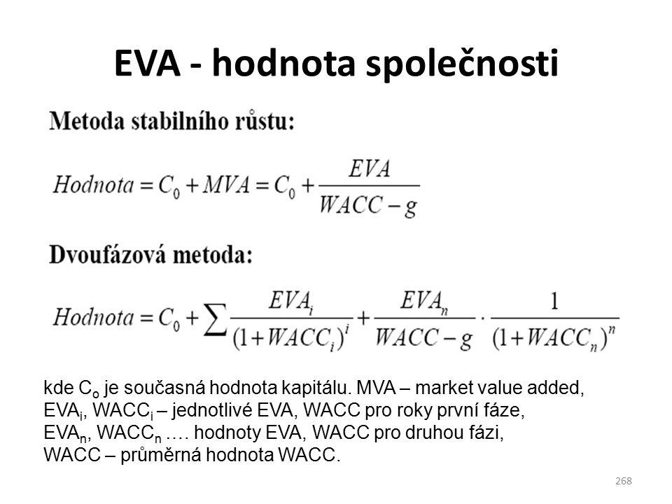 EVA - hodnota společnosti 268 kde C o je současná hodnota kapitálu. MVA – market value added, EVA i, WACC i – jednotlivé EVA, WACC pro roky první fáze